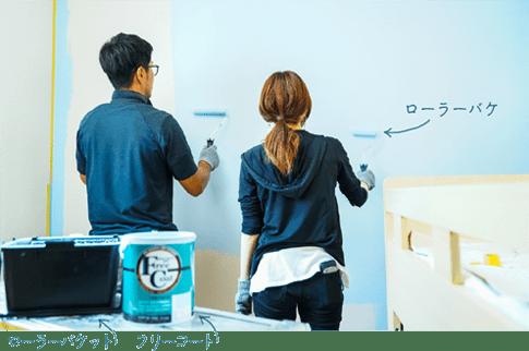壁の塗装の用意するもの